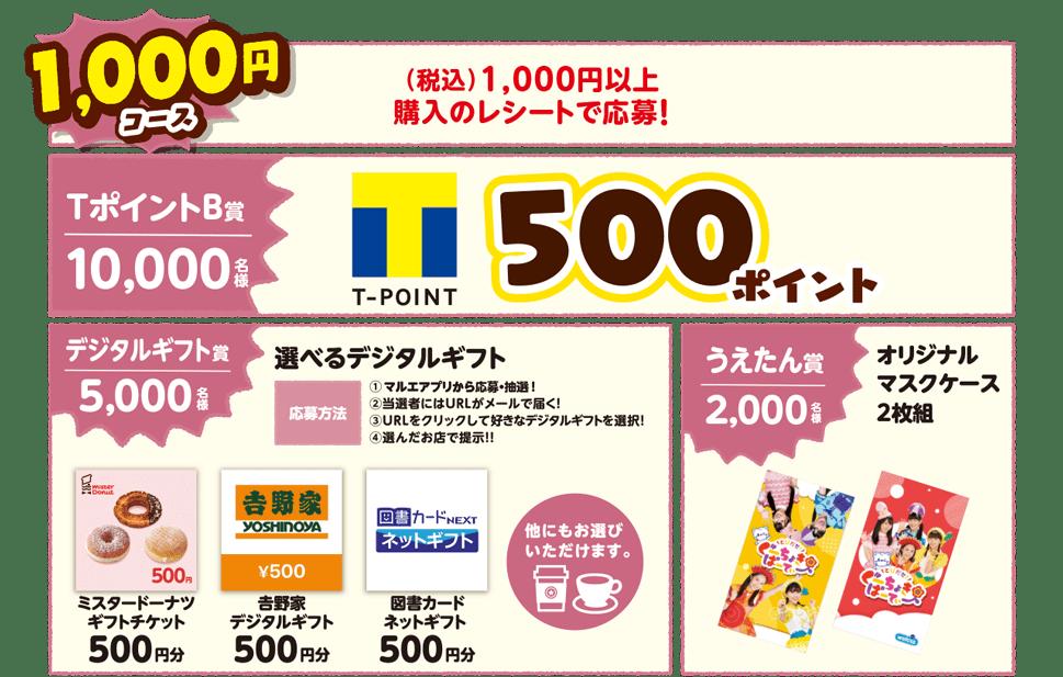 1,000円コース景品紹介