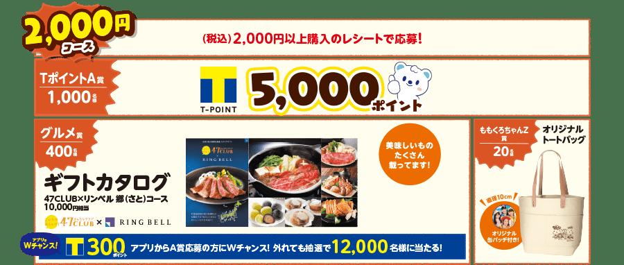 2,000円コース景品紹介
